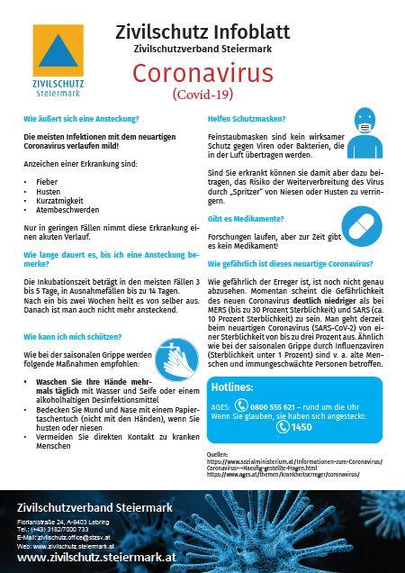 Coronavirus Vorsichtsmaßnahmen